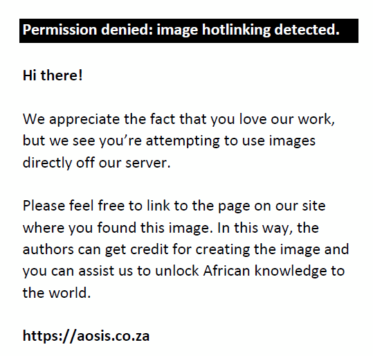 There was a problem providing the content you requested